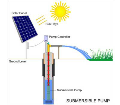 KP4 Domestic Borewell Submersible Pumps